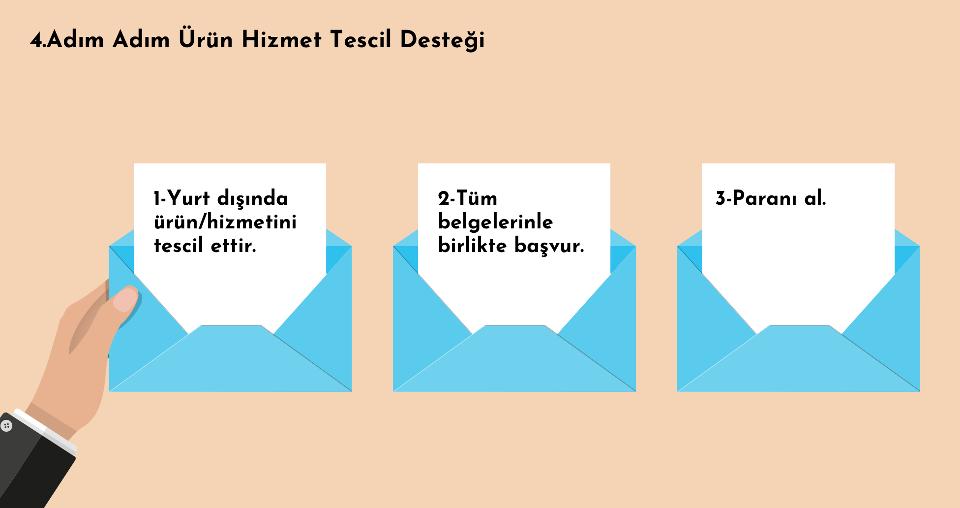 http://novatesvikler.com/wp-content/uploads/2021/02/Adim-Adim-Urun-Hizmet-Semasi.png
